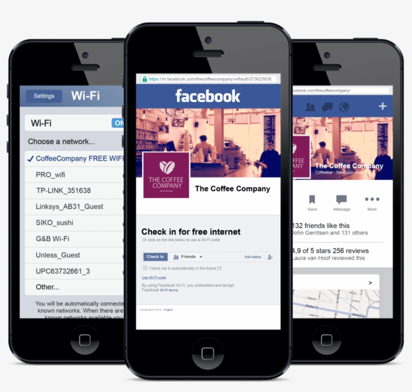 Social Wifi Work Easily - Wifi Com Check In Facebook, transparent png #8130893