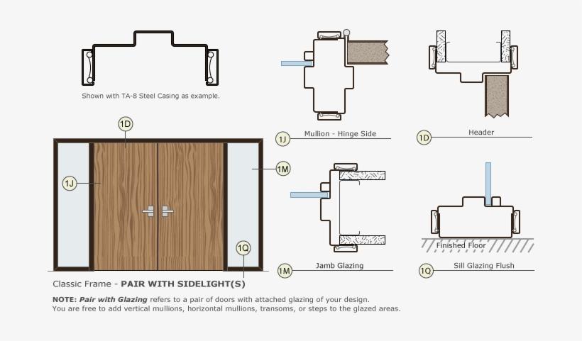 popular hollow metal door jamb detail fireplace remodelling - diagram