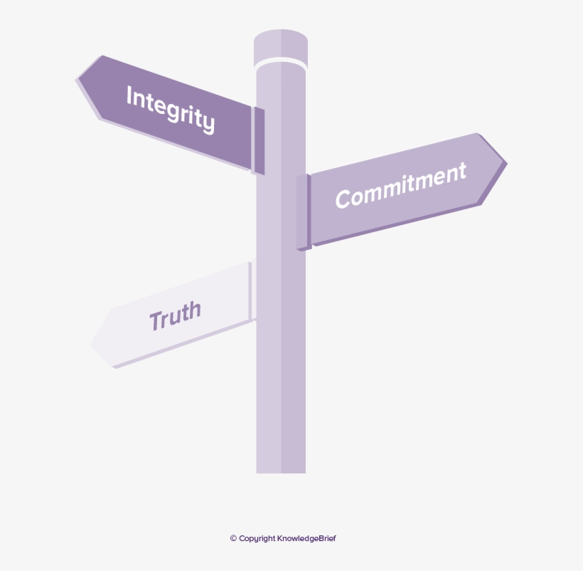 Business Ethics - Business Ethics Examples, transparent png #8318112