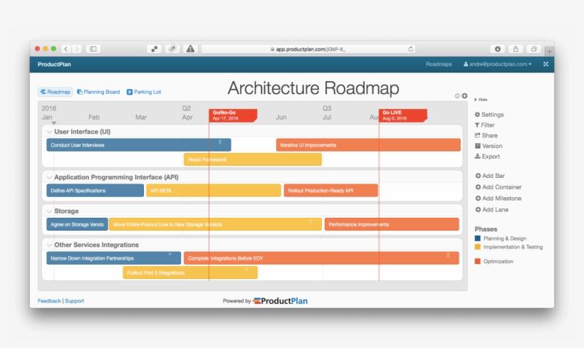 Technology Roadmap Template Powerpoint Best Roadmap Project Roadmap Free Transparent Png Download Pngkey