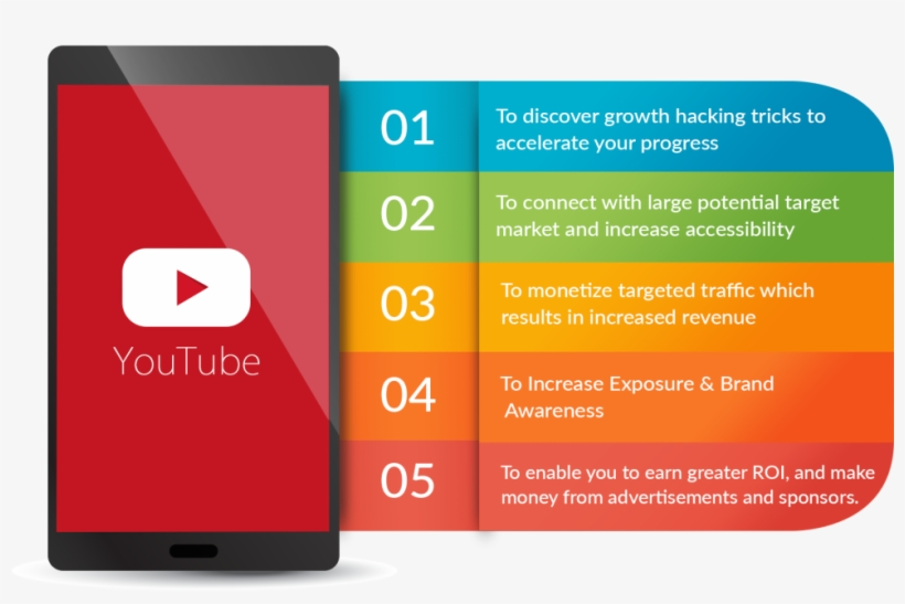 So With Youtube Live Income Stream Upgrade, You Get - Youtube Live, transparent png #855294