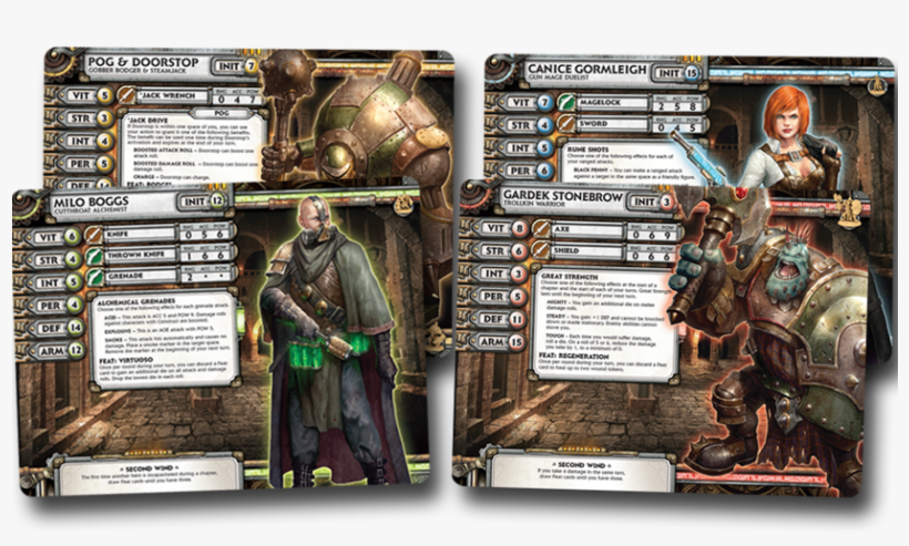 Game Character Sheets - Character Sheet Video Game, transparent png #8587824