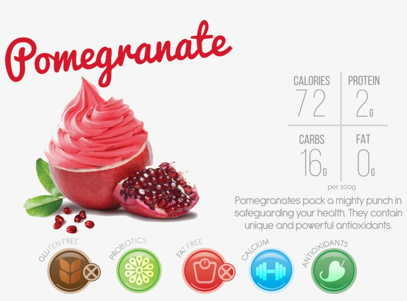 Body Needs And Everything Your Tastebuds Want - Frozen Yogurt, transparent png #8665508