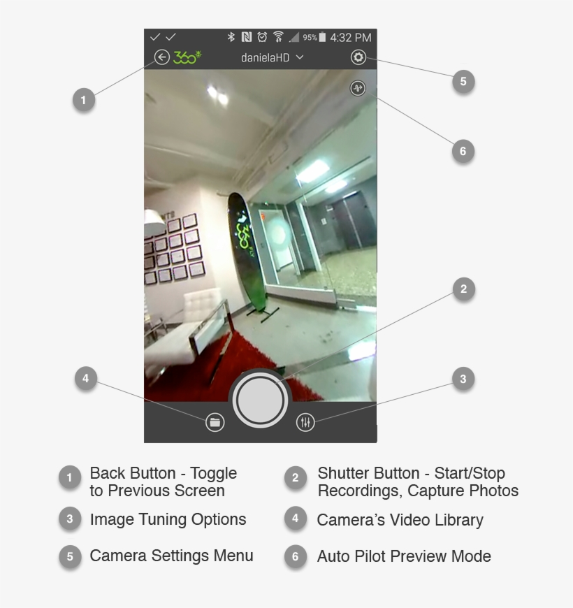 Camera Home Screen Options - Android Video Camera Library, transparent png #8757885
