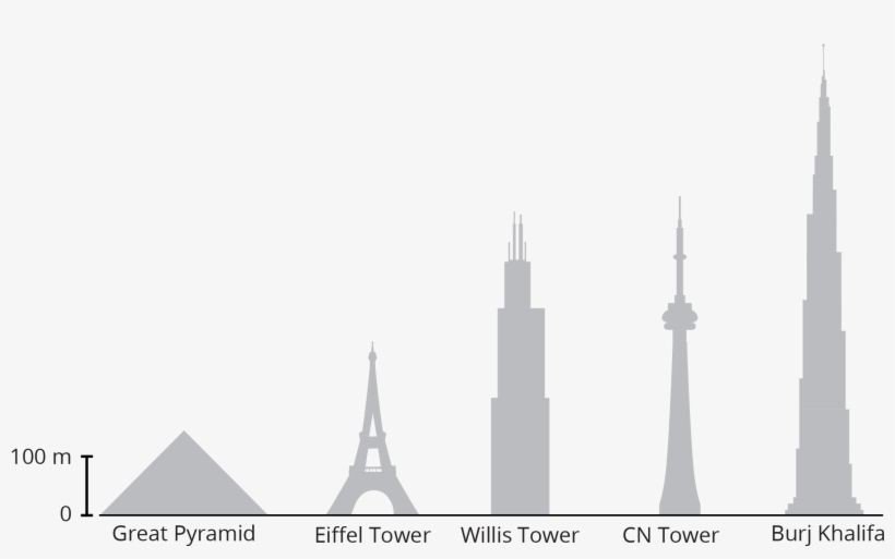 Grade - Burj Khalifa Drawing Easy Step By Step, transparent png #886034