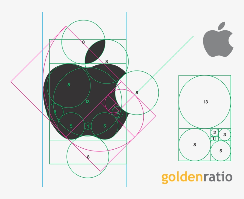 Apple Logo & The Golden Ratio - Apple Logo Golden Ratio, transparent png #9019549