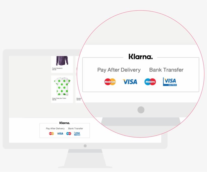 Klarna Payment Method, transparent png #9044284