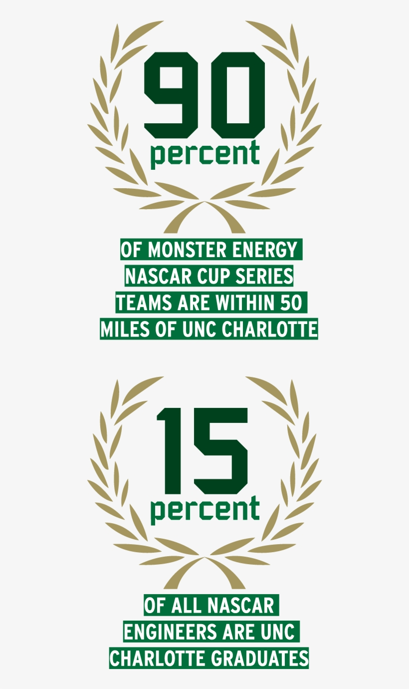90% Of Monster Energy Nascar Cup Series Teams Are Within - Would You Like It If, transparent png #9656892
