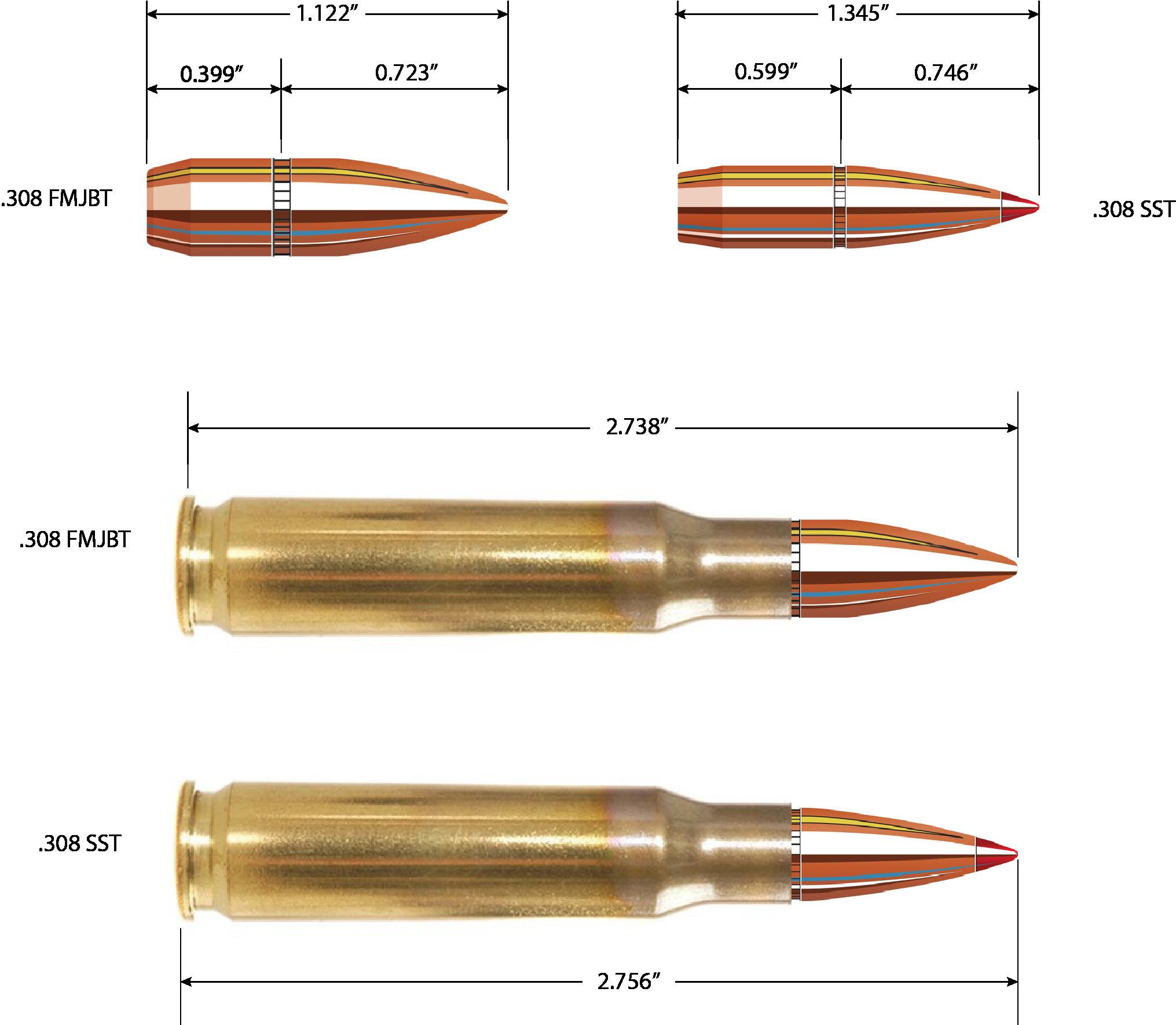 Hornady Sst 308 Ballistics