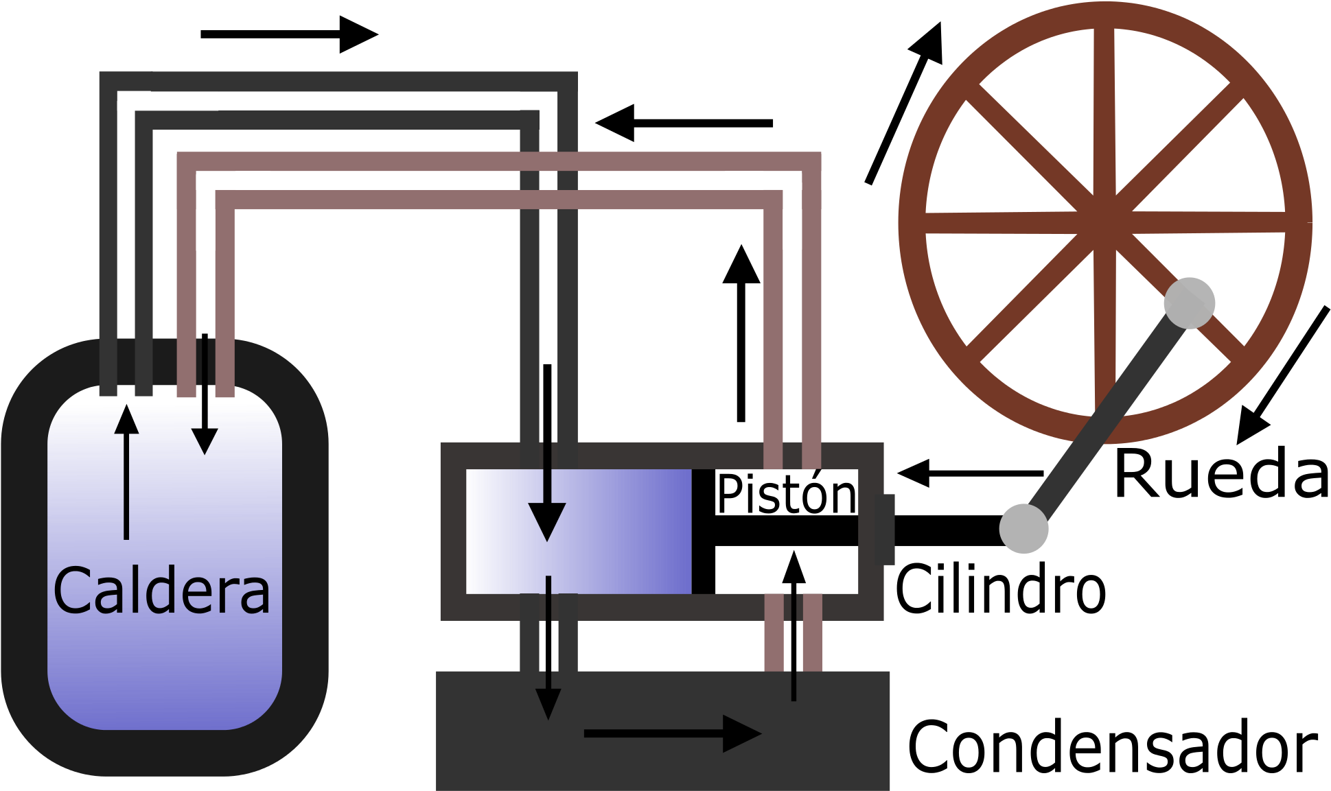 Open - Máquina De Vapor Revolución Industrial (2000x1187), Png Download