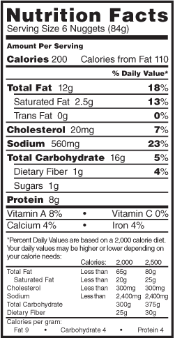 Tyson Chicken Nuggets Nutrition Facts