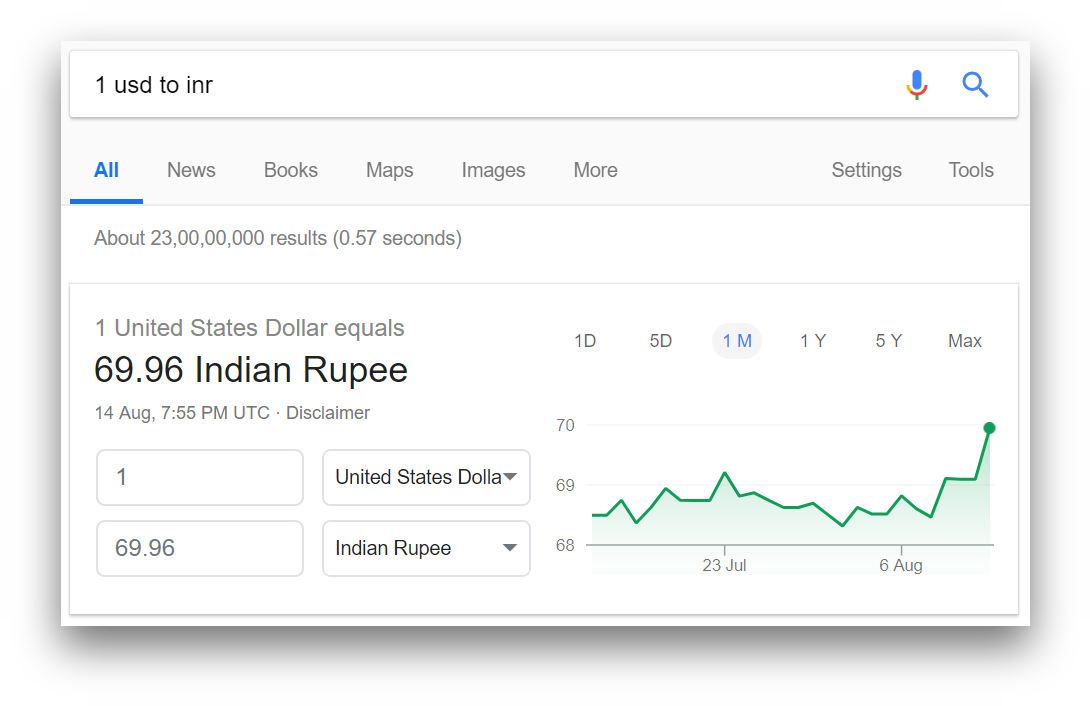 Price Of 1usd To Inr Indian Ru 1269x785 Png