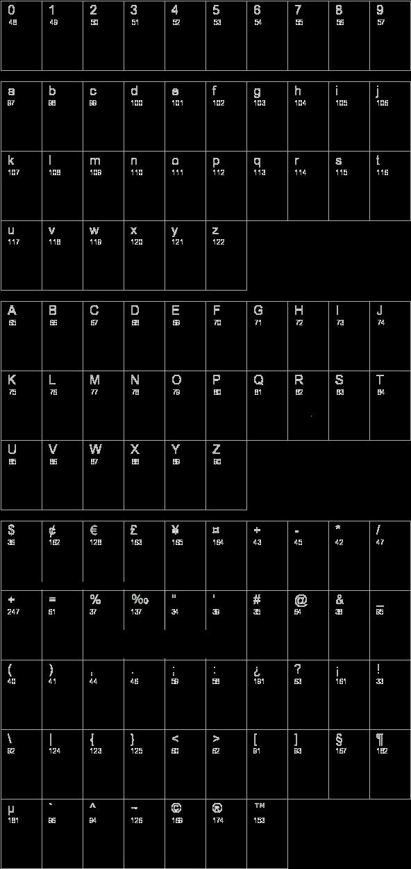 Metal Gear Solid - Metal Gear Solid 4 Fonts (621x1279), Png Download