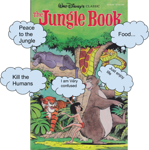 Jungle Book 2 - Jungle Book Disney Books (507x510), Png Download