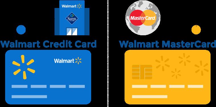 Download Walmart Credit Card Bad Credit - Walmart Credit