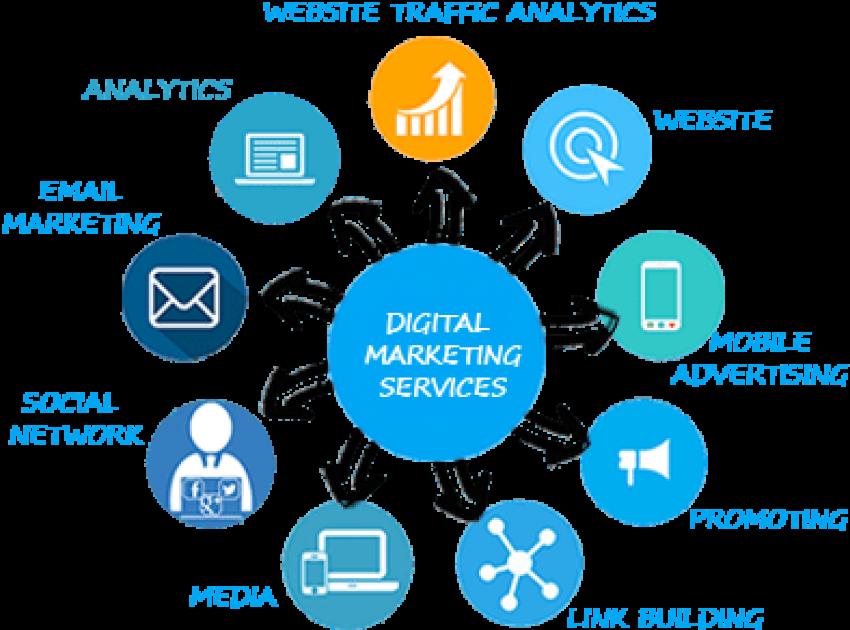 Clinchsoft Provides Best Digital Marketing Services - Digital Marketing Services (400x334), Png Download