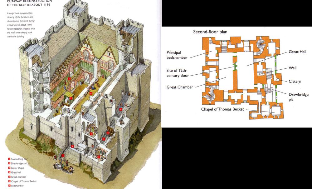 Download Medieval Castle Floor Plan