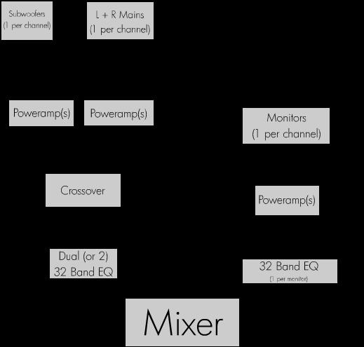 live pa wiring diagrams wiring diagram td wiring diagram live pa wiring diagrams