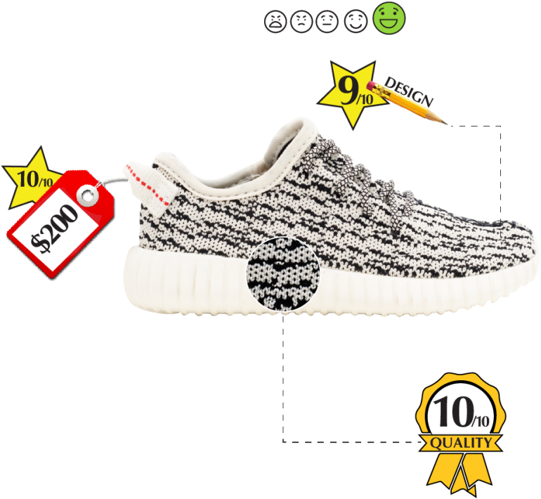 95bd55d97cae4 Download Review - Adidas Yeezy Boost 350 -turtle Dove Infant PNG ...
