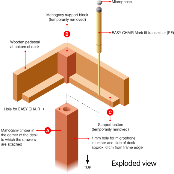 The Mahogany Block And One Of The Support Battens (c) - Office Desk Exploded View (581x581), Png Download