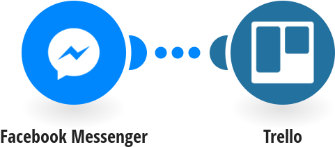 Download Add New Facebook Messenger Messages To Trello As