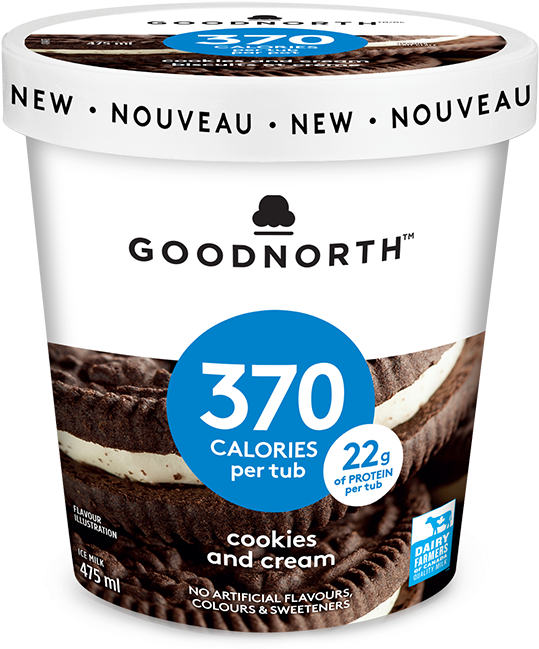 Alt Text Placeholder - Protein Ice Cream Canada (675x675), Png Download