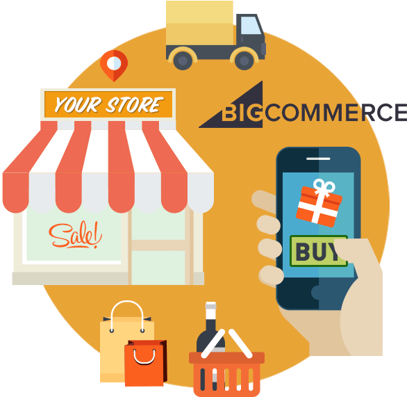 Ecommerce Png Transparent Images - E Commerce Bigcommerce Development (600x580), Png Download