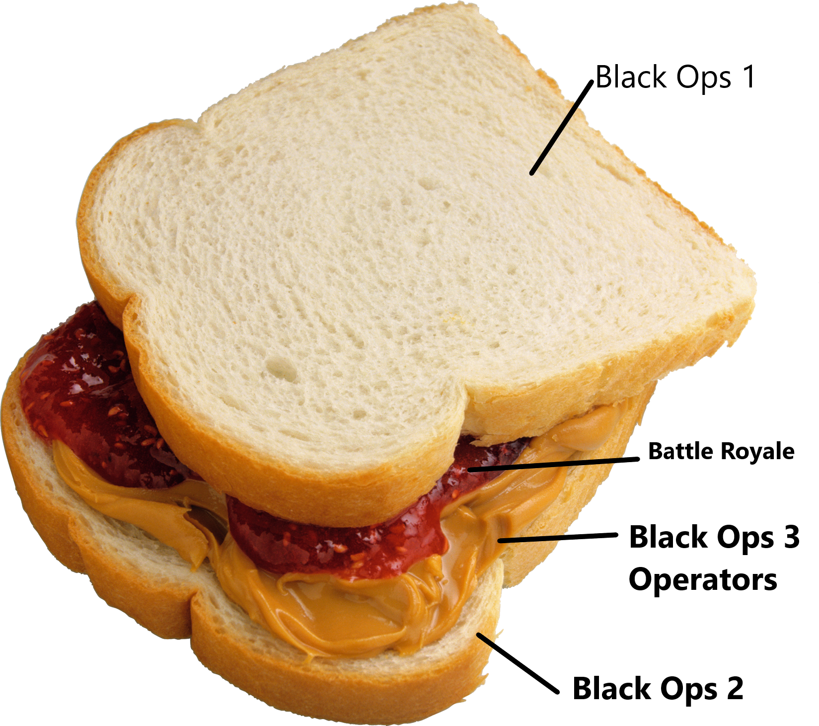 Imageblack Ops 4 Development Cycle Must Have Been Like - Peanut Butter And Jelly Sandwich Transparent (1649x1461), Png Download