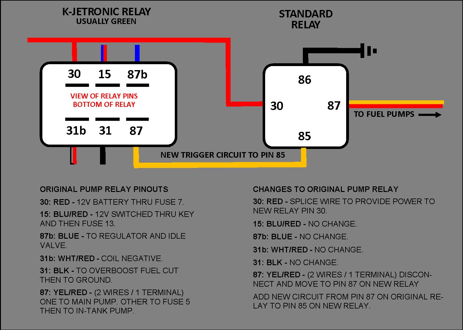 ubs_915] volvo fuel pump wiring diagram   movar wiring diagram total    movar.domaza.mx  domaza.mx